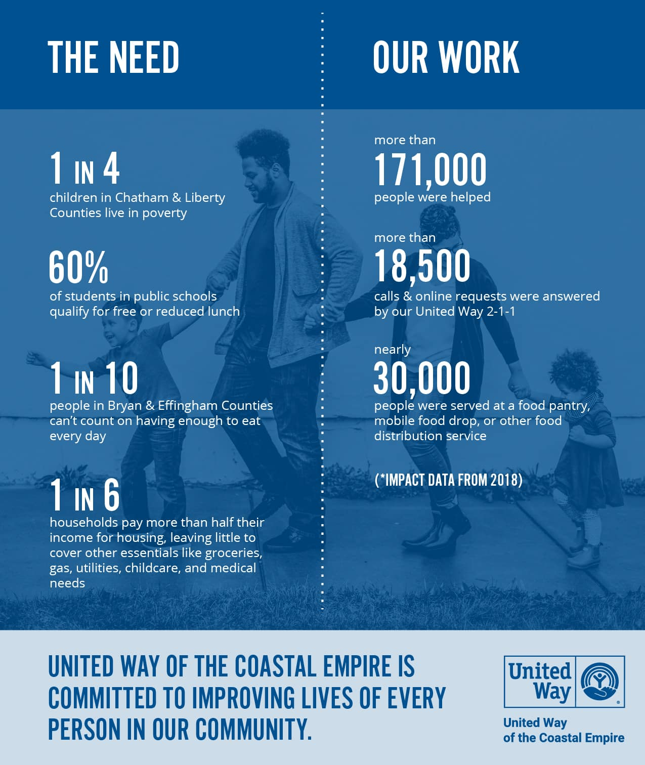 Why UWCE infographic-02